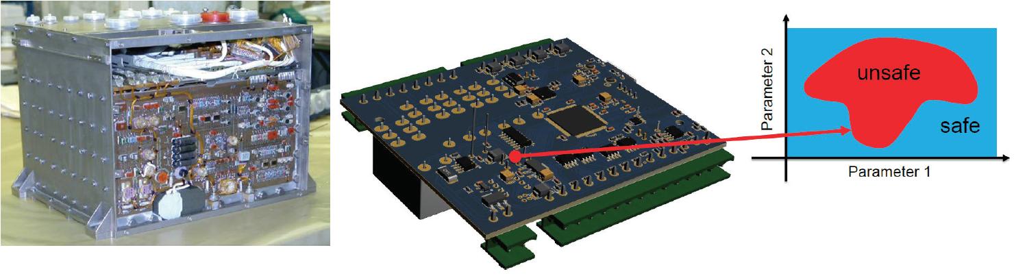 Определение областей возникновения электрической дуги в электронике спутниковых систем - 2