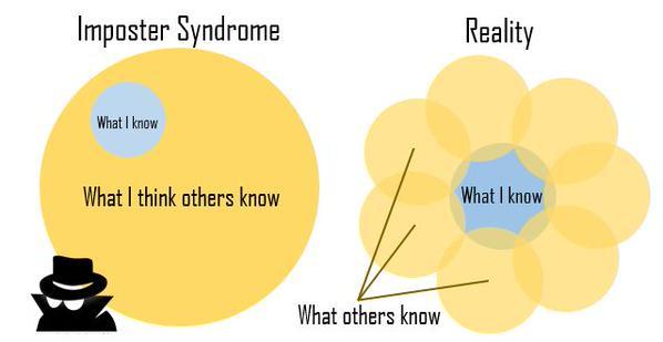 Синдром самозванца - 8