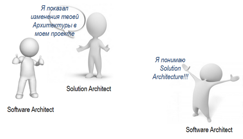 Единый репозиторий для управления Enterprise Architecture - 12