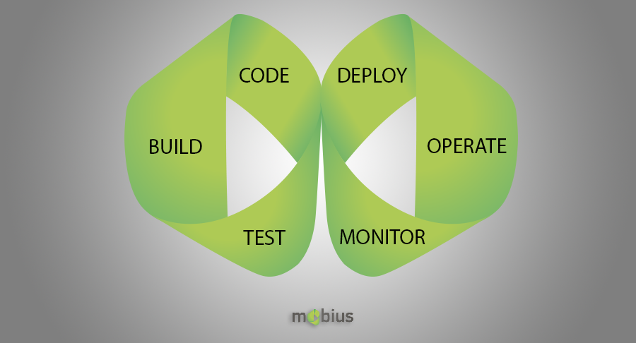 О чем болит голова Android DevOps-инженера - 1