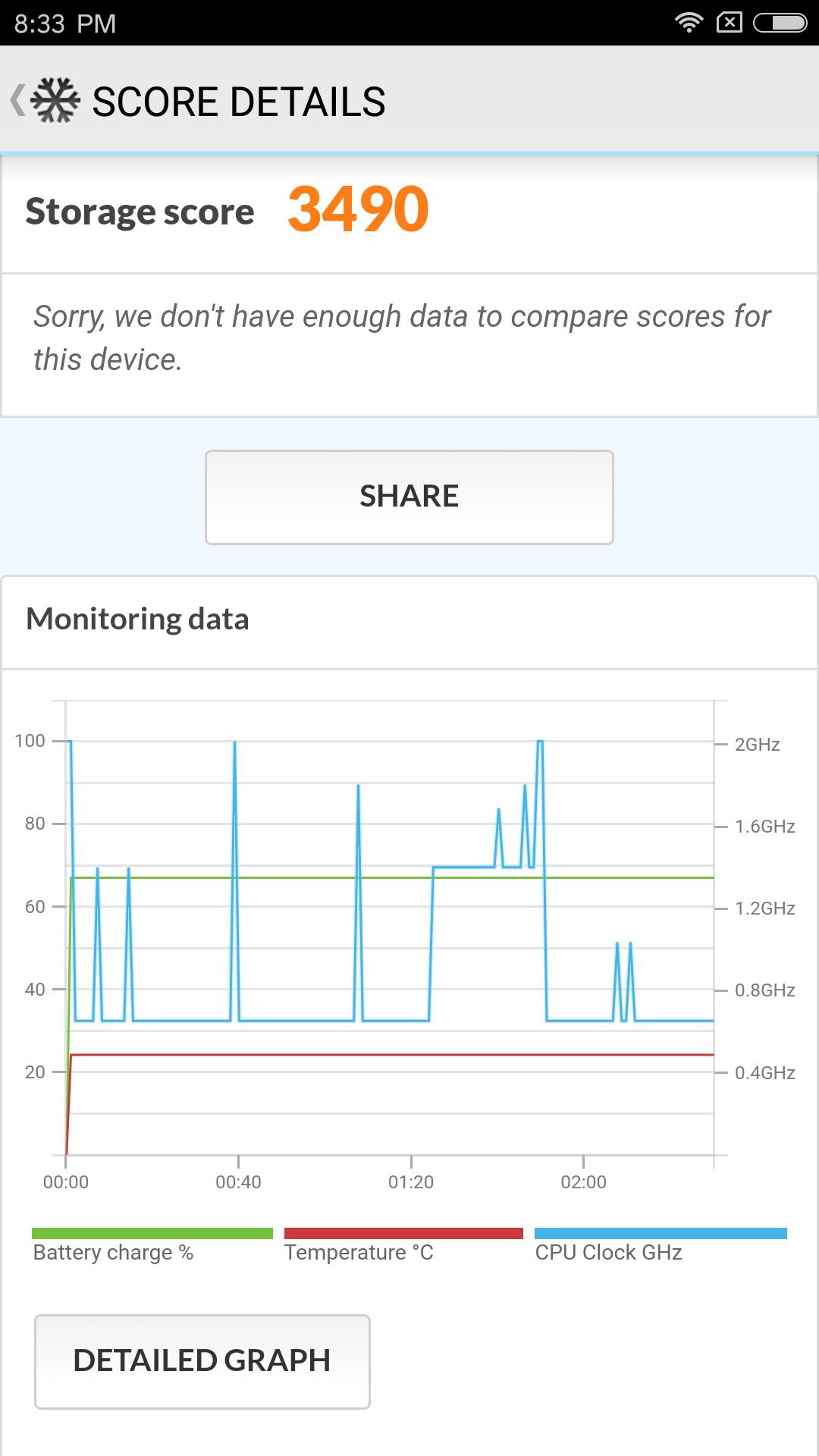 Обзор недорогого смартфона с хорошей для этой цены камерой. Изучаем Xiaomi Mi 5X (он же A1) - 15