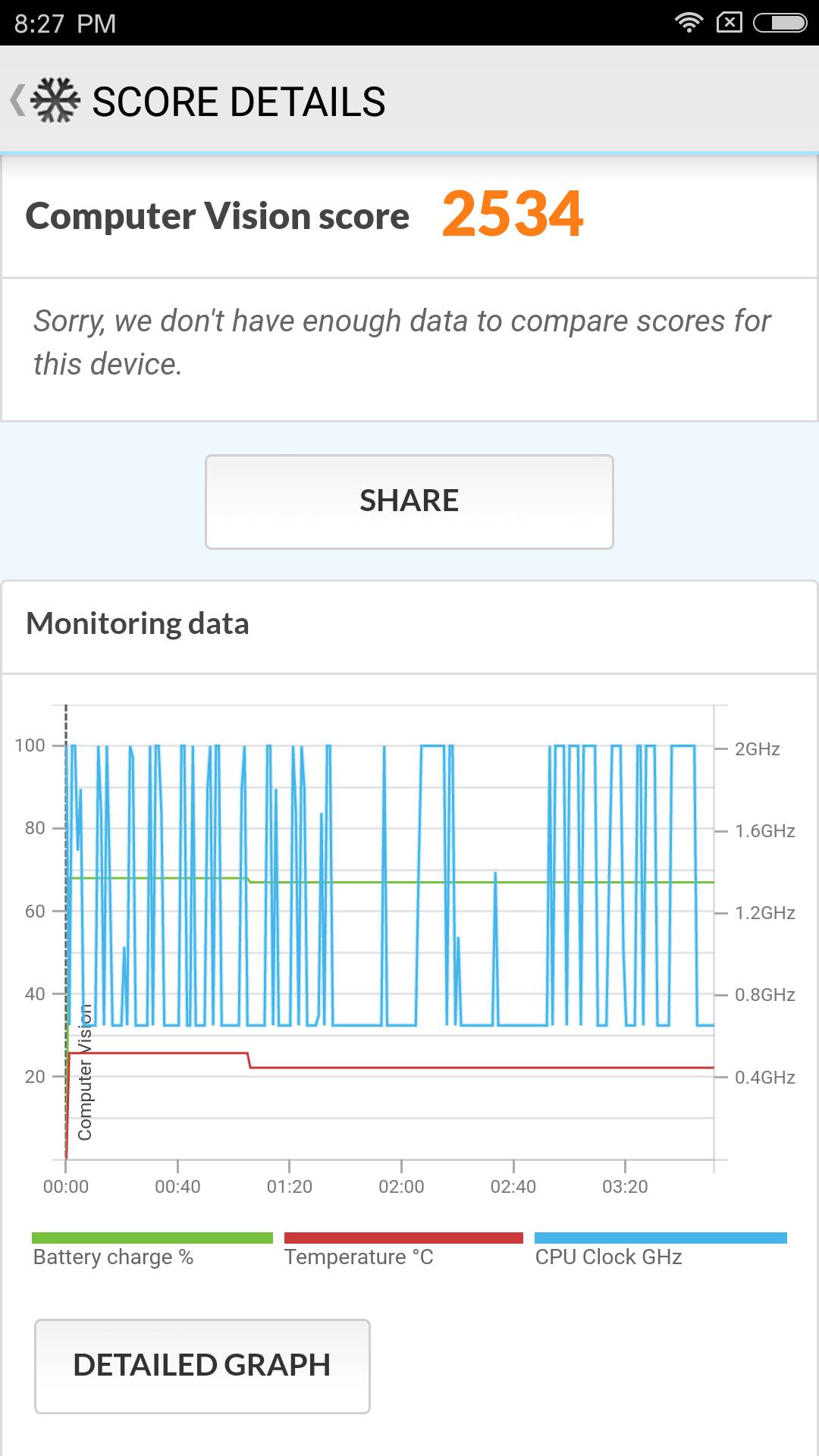 Обзор недорогого смартфона с хорошей для этой цены камерой. Изучаем Xiaomi Mi 5X (он же A1) - 16