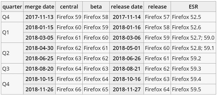 firefox 52 windows xp