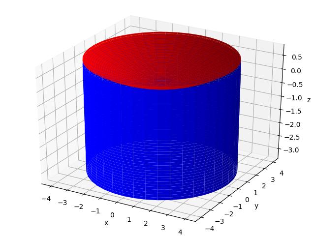 Математическая модель жидкостного тахометра на Python - 5