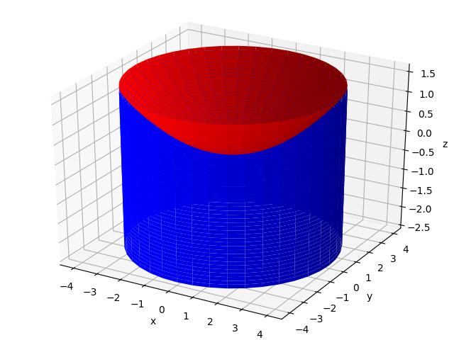 Математическая модель жидкостного тахометра на Python - 6