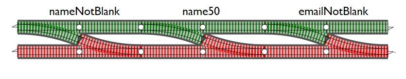 Железнодорожно-ориентированное программирование. Обработка ошибок в функциональном стиле - 13