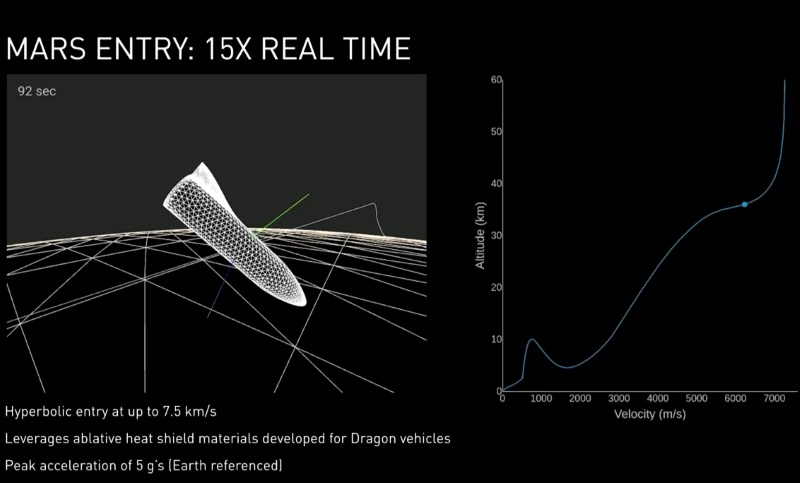 Презентация Маска: дизайнеры и пиарщики по-прежнему побеждают инженеров - 10