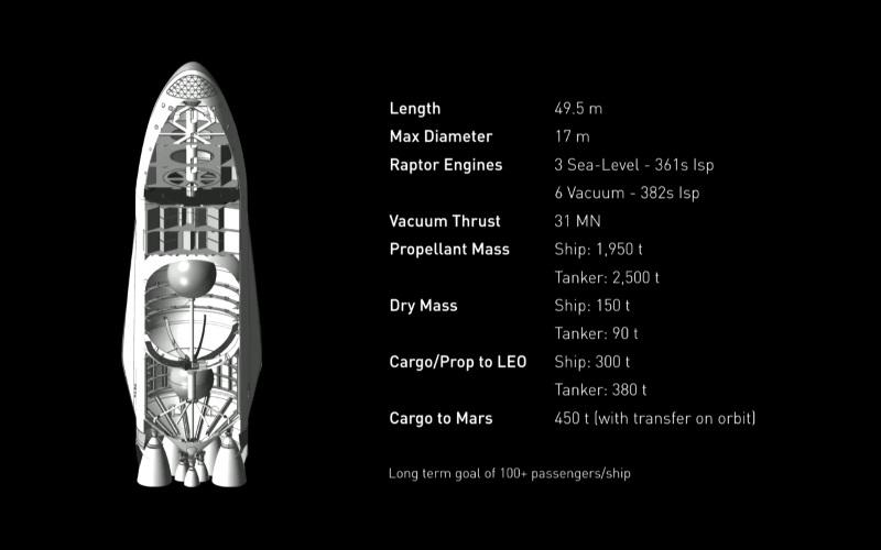 Презентация Маска: дизайнеры и пиарщики по-прежнему побеждают инженеров - 2