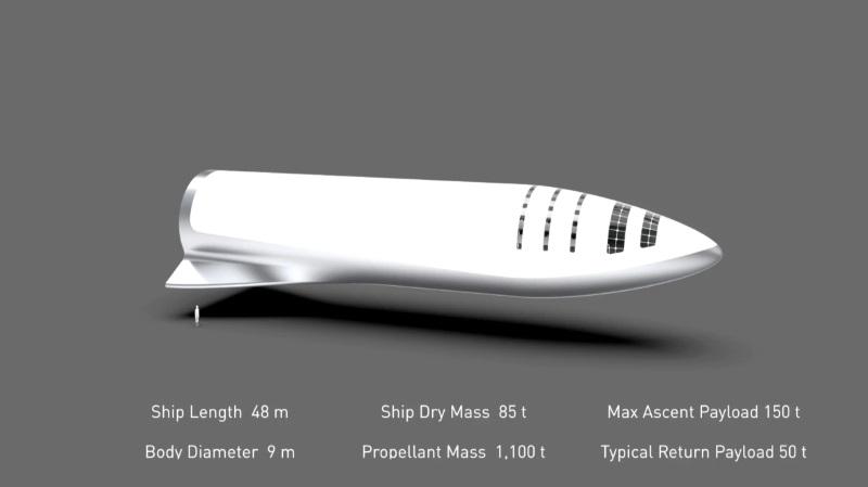 Презентация Маска: дизайнеры и пиарщики по-прежнему побеждают инженеров - 3