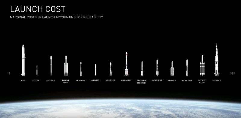 Презентация Маска: дизайнеры и пиарщики по-прежнему побеждают инженеров - 8