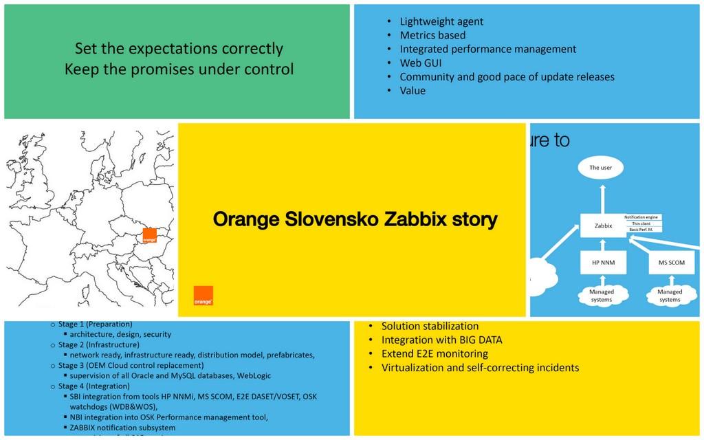Zabbix конференция 2017: как прошёл день первый - 5