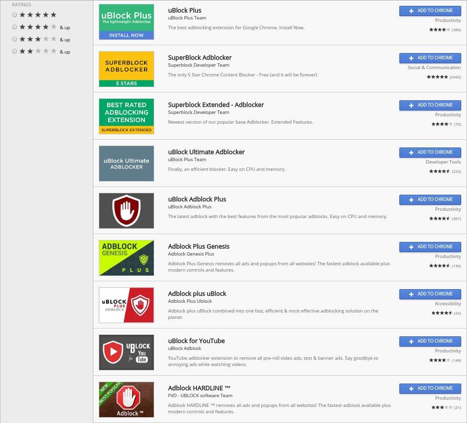 Более 37 000 пользователей Chrome установили фальшивое расширение AdBlock Plus - 3