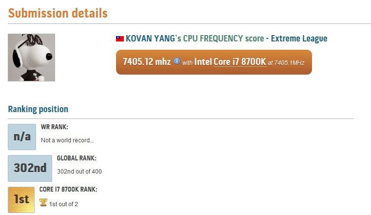Intel Core i7-8700K можно разогнать свыше 7 ГГц с использованием жидкого азота