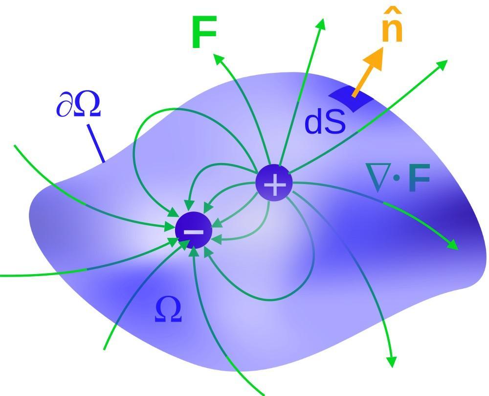 Спросите Итана: если гравитация притягивает, как может «дипольный отражатель» отталкивать Млечный Путь? - 7
