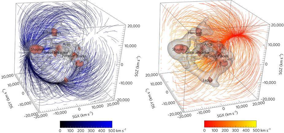 Спросите Итана: если гравитация притягивает, как может «дипольный отражатель» отталкивать Млечный Путь? - 8
