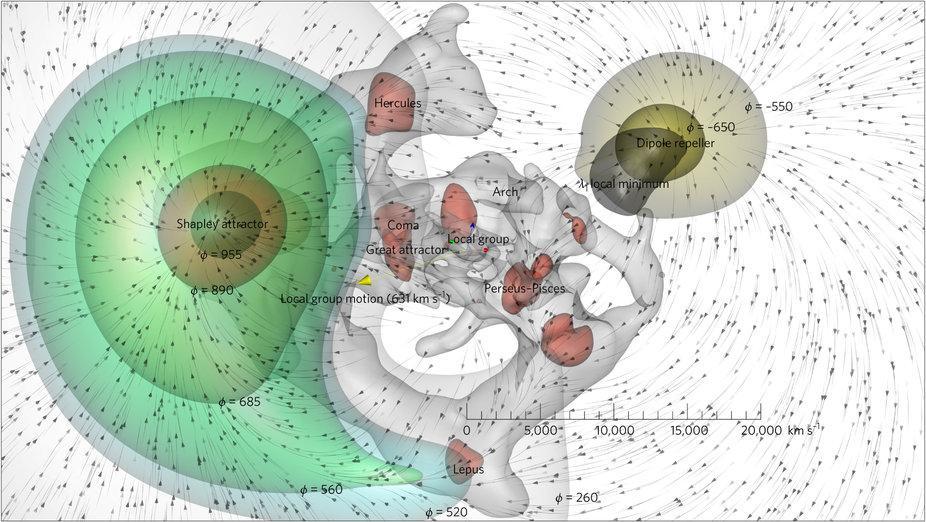 Спросите Итана: если гравитация притягивает, как может «дипольный отражатель» отталкивать Млечный Путь? - 1