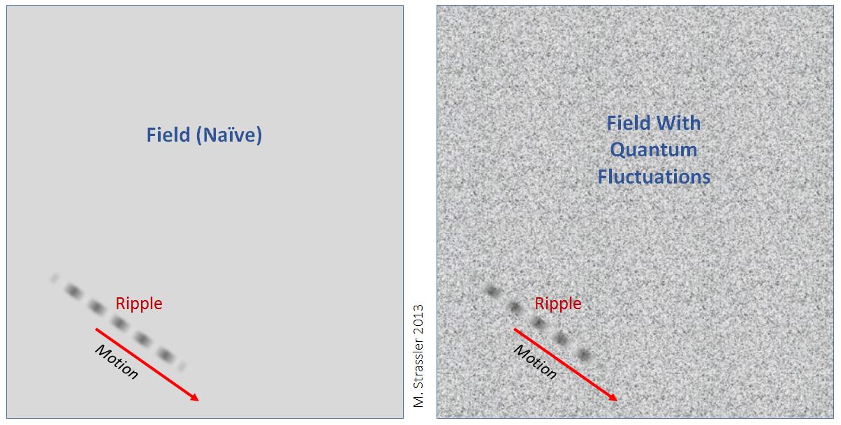 Квантовые флуктуации и их энергия - 2