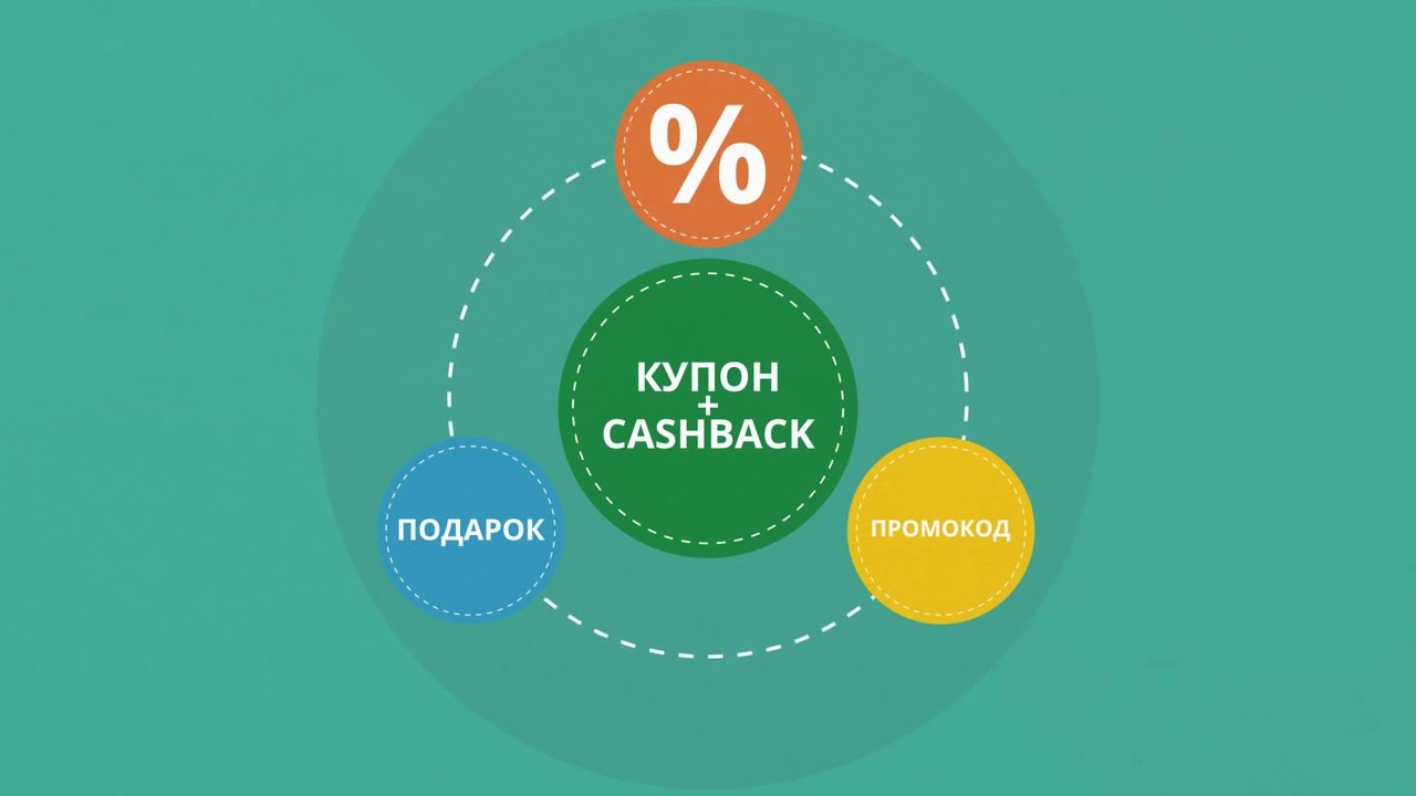 Сравнение кэшбэк-систем: экономика, геймификация и постмаркетинговые акции - 2