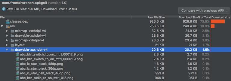 Играем в APK-гольф. Уменьшение размера файлов Android APK на 99,9% - 3