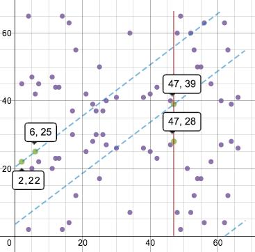 Математические основы биткойн-блокчейна - 6