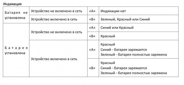 Мини UPS - 14