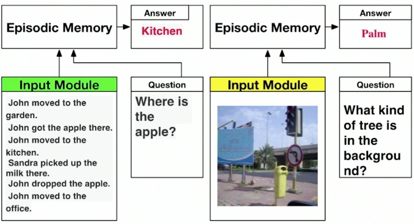 О конференции Strata AI: будущее искусственного интеллекта - 18
