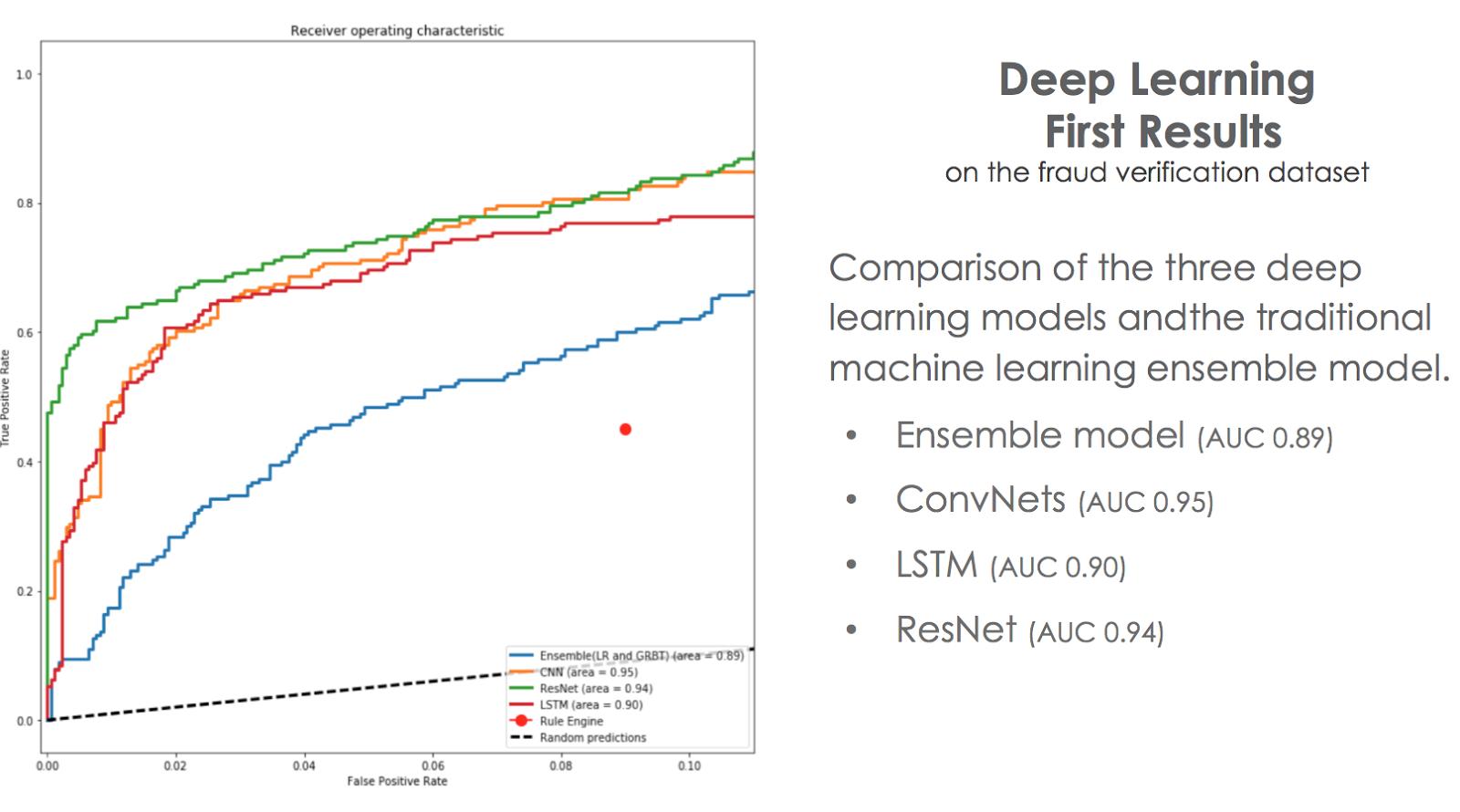 О конференции Strata AI: будущее искусственного интеллекта - 8