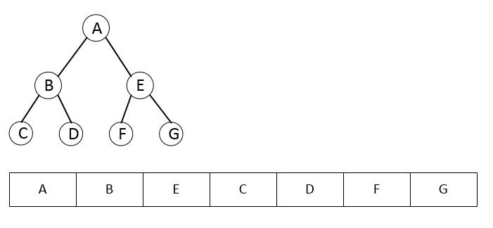 О выборе структур данных для начинающих - 11
