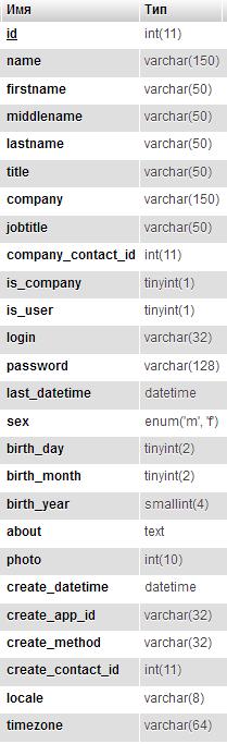 Как взломать более 17 000 сайтов за одну ночь - 2