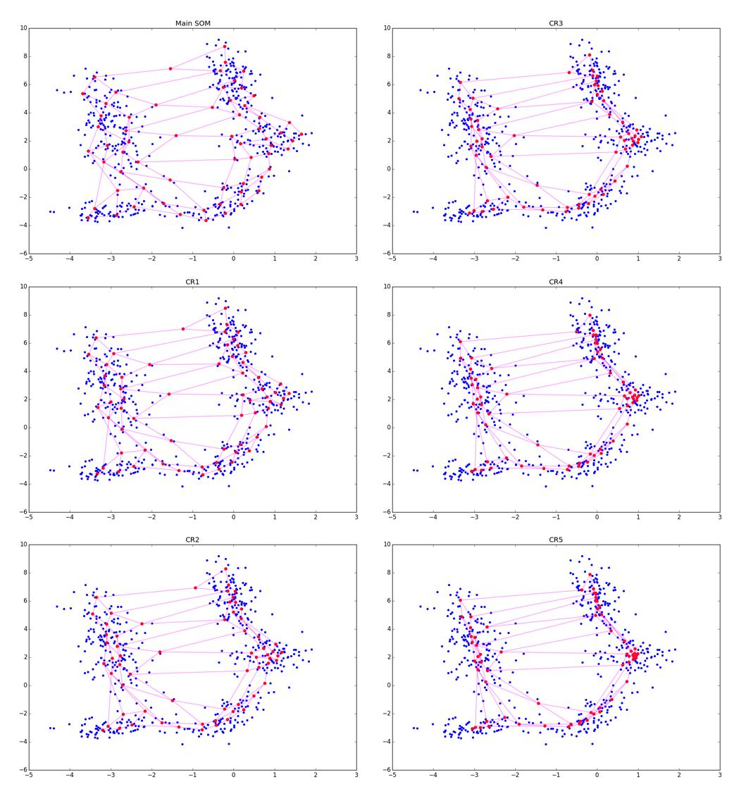 Нестандартная кластеризация 4: Self-Organizing Maps, тонкости, улучшения, сравнение с t-SNE - 116