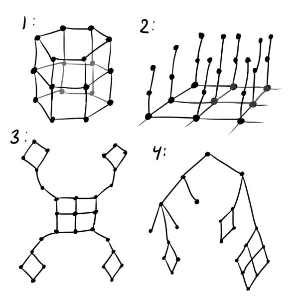 Нестандартная кластеризация 4: Self-Organizing Maps, тонкости, улучшения, сравнение с t-SNE - 70