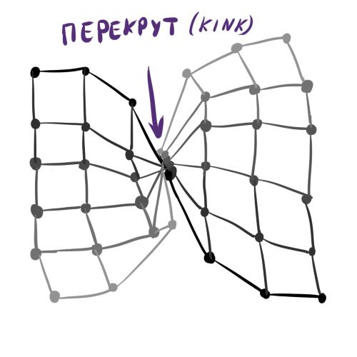 Нестандартная кластеризация 4: Self-Organizing Maps, тонкости, улучшения, сравнение с t-SNE - 76