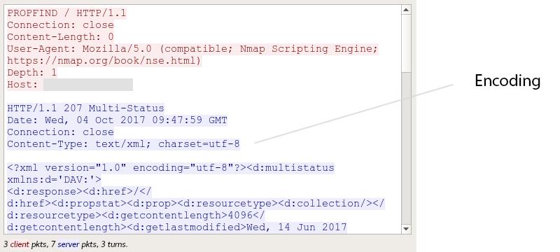 Злой XML с двумя кодировками - 1