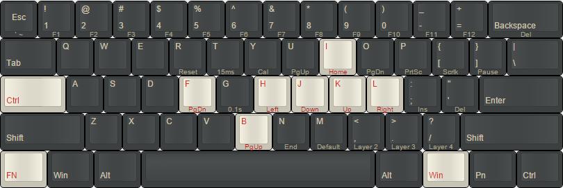 Выбираем и собираем 60% клавиатуру - 2
