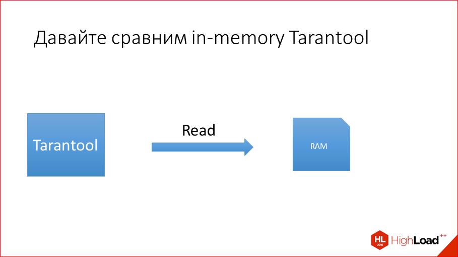 За счет чего Tarantool такой оптимальный - 7
