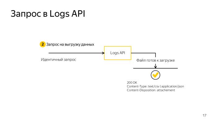 Автоматизация работы с Logs API в AppMetrica. Лекция в Яндексе - 3