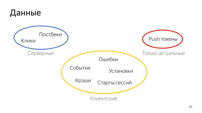 Автоматизация работы с Logs API в AppMetrica. Лекция в Яндексе - 5