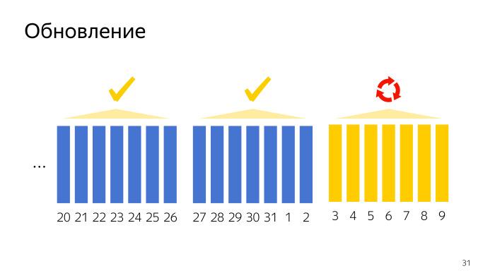 Автоматизация работы с Logs API в AppMetrica. Лекция в Яндексе - 6