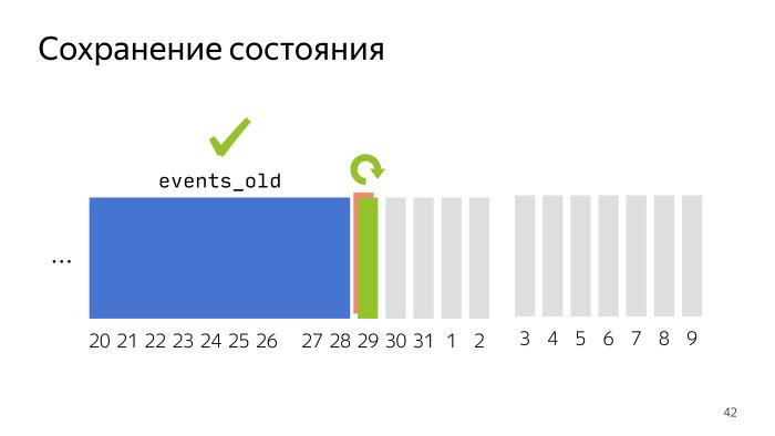 Автоматизация работы с Logs API в AppMetrica. Лекция в Яндексе - 8