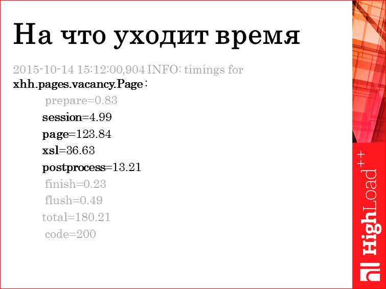 Мониторинг всех слоев web проекта - 22