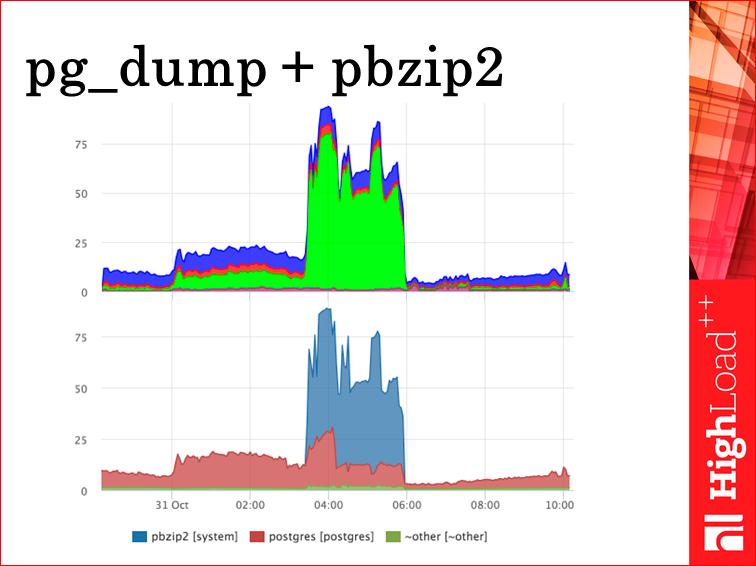 Мониторинг всех слоев web проекта - 47