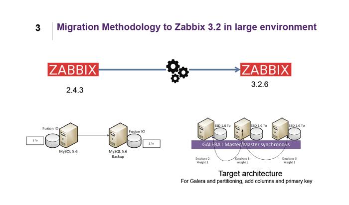 Zabbix конференция 2017: как прошёл день второй - 5
