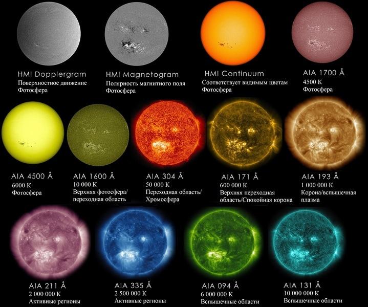 «Жизнь со звездой» — часть 3: аппараты следящие за Солнцем - 24