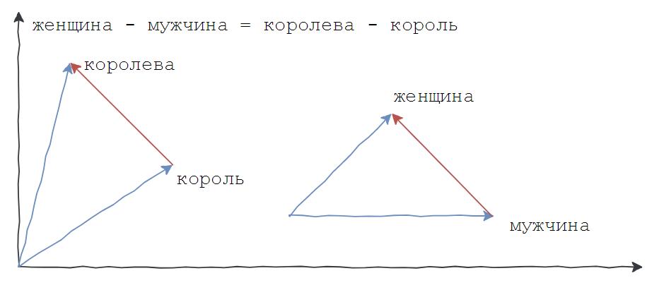 Русскоязычный чат-бот Boltoon: создаем виртуального собеседника - 5