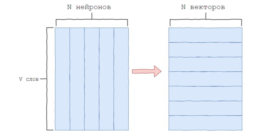 Русскоязычный чат-бот Boltoon: создаем виртуального собеседника - 8