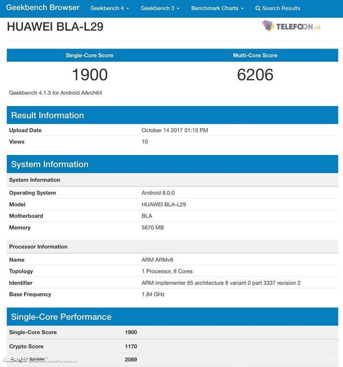 Смартфон Huawei Mate 10 Pro протестирован в Geekbench