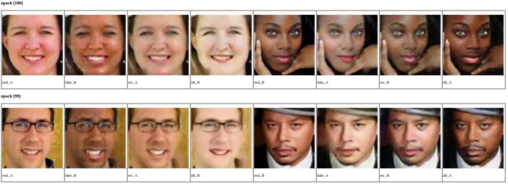 Смена пола и расы на селфи с помощью нейросетей - 33