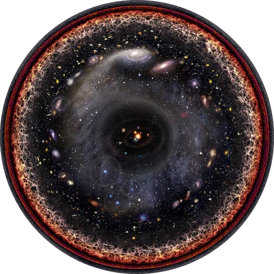 Спросите Итана: есть ли у Вселенной центр? - 8