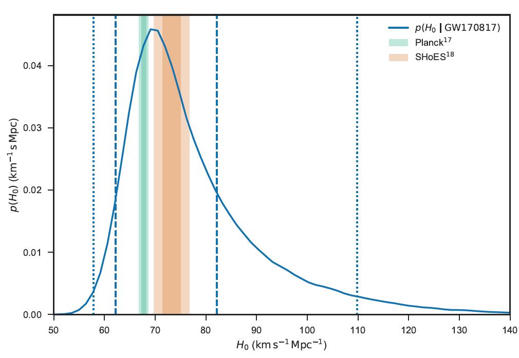 Впервые зарегистрированы гравитационные волны от слияния нейтронных звезд — и свет от них - 6