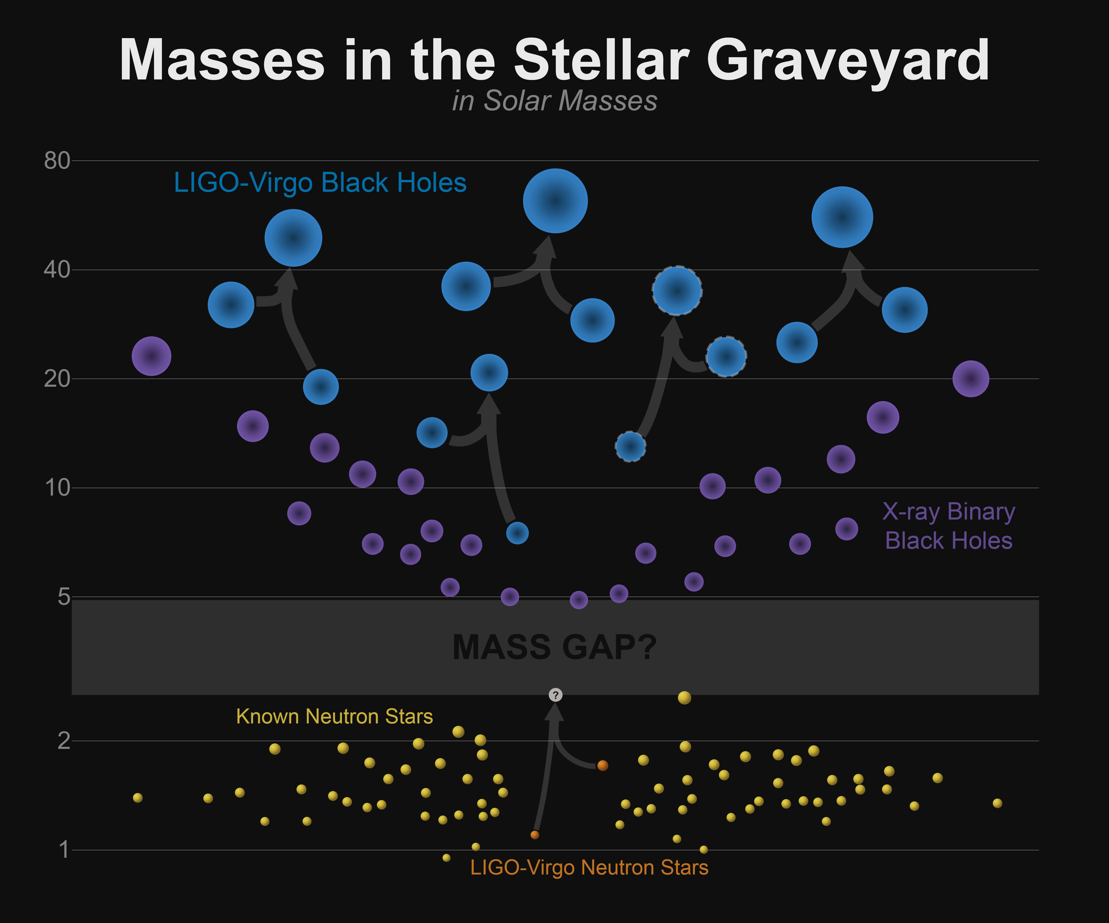 Впервые зарегистрированы гравитационные волны от слияния нейтронных звезд — и свет от них - 8